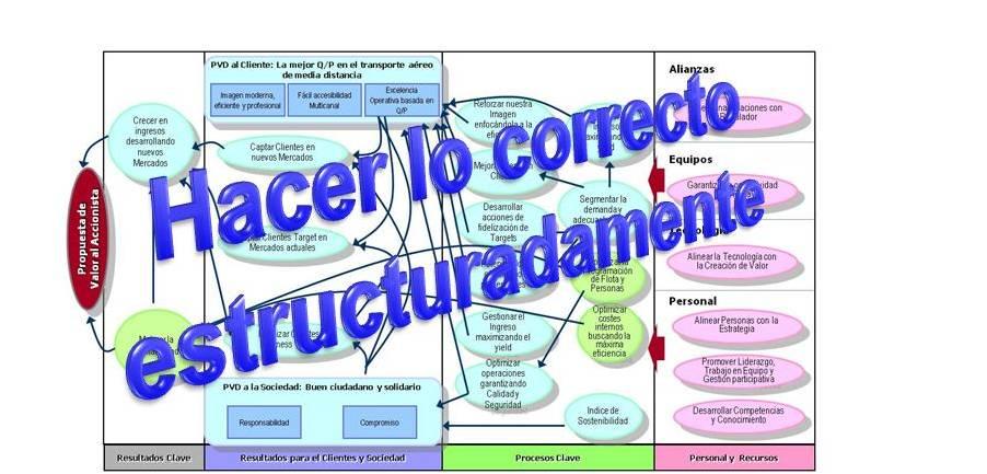 Que ES Un Lema http://direccionestrategica.wordpress.com/2007/03/27